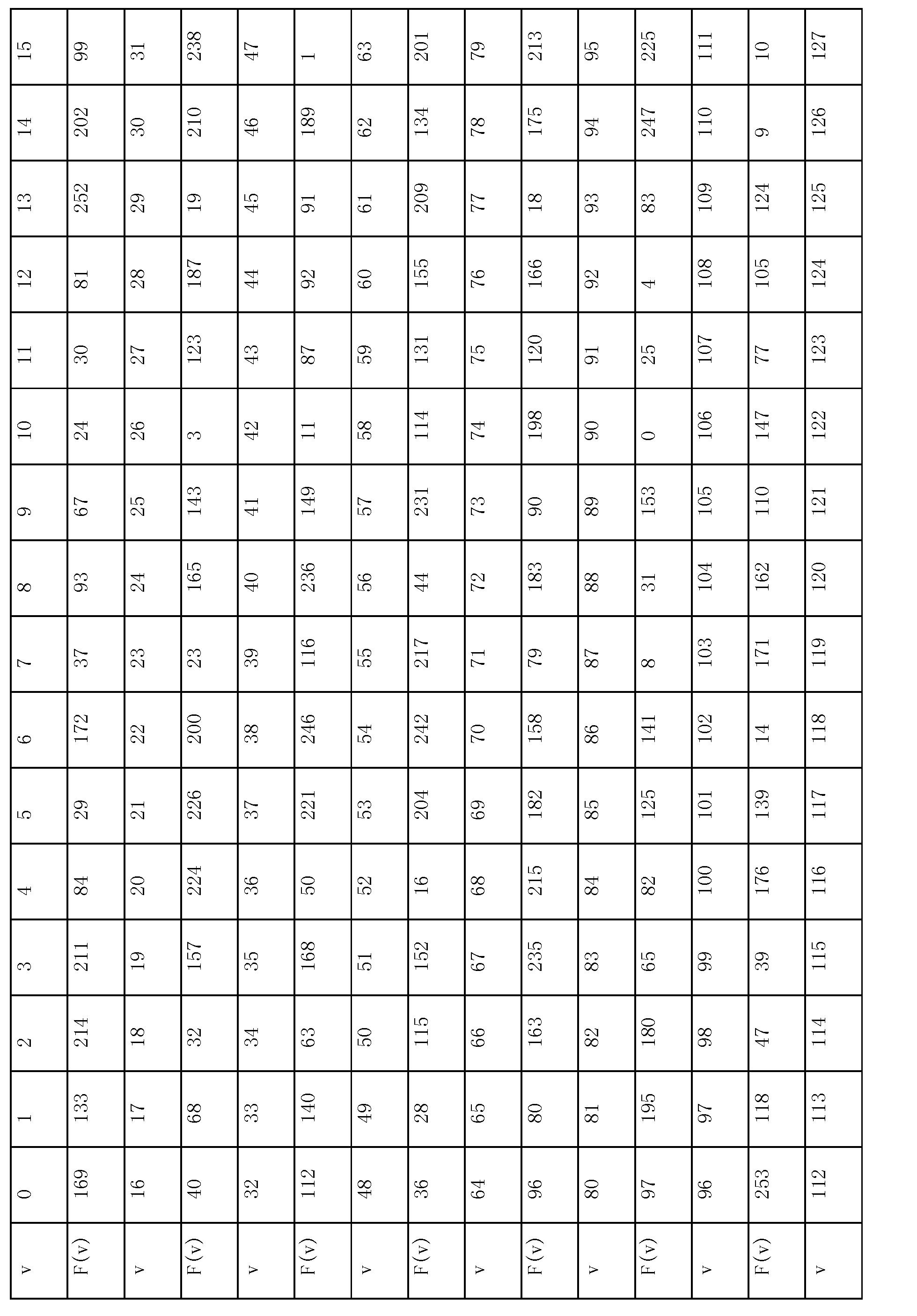 Figure CN1852089BD00181