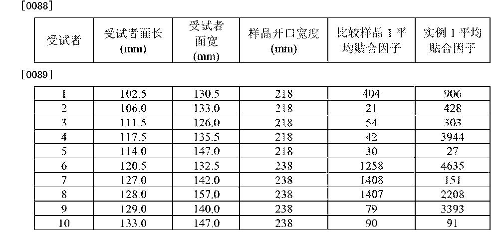 Figure CN102958570BD00122