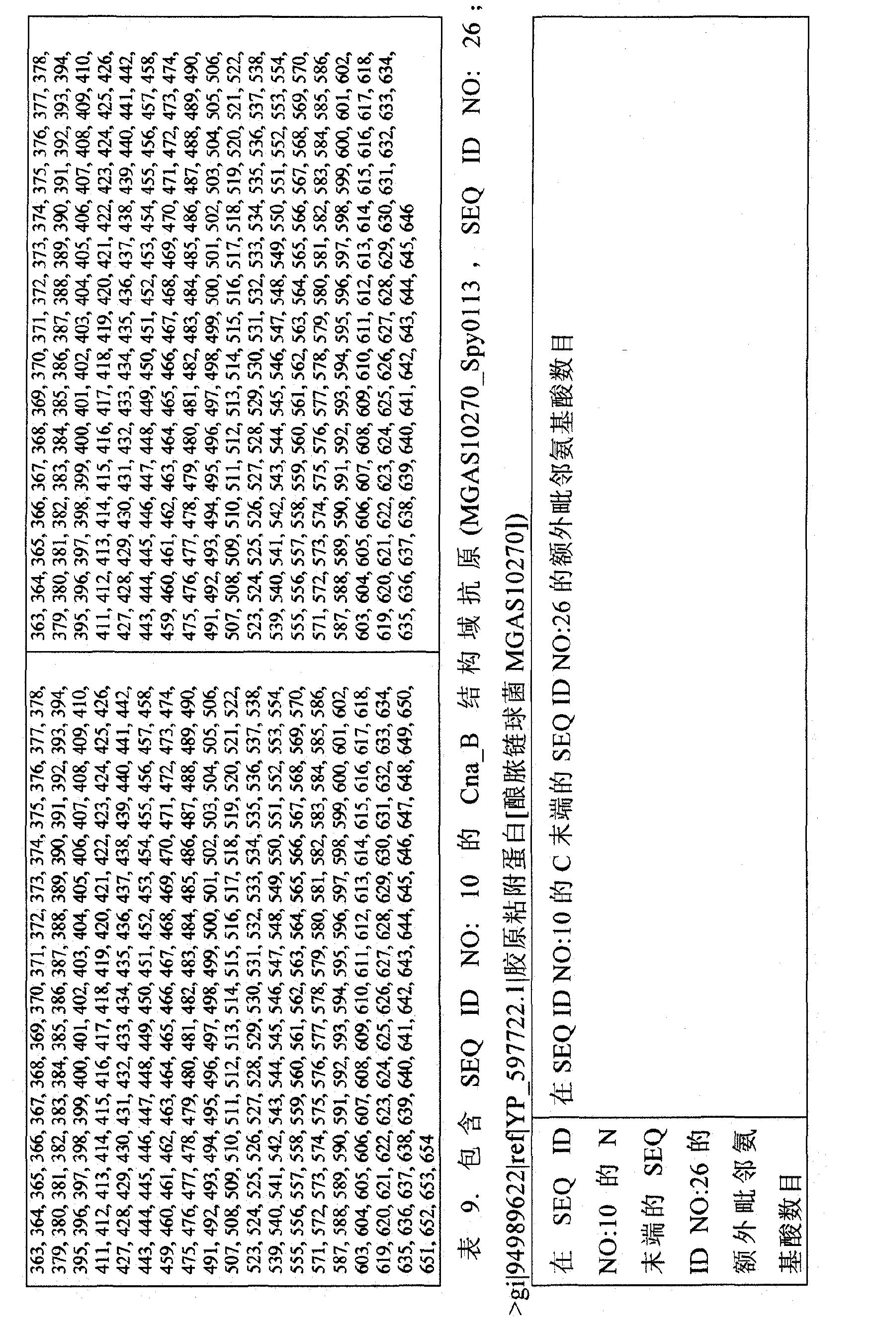 Figure CN102481349BD00181