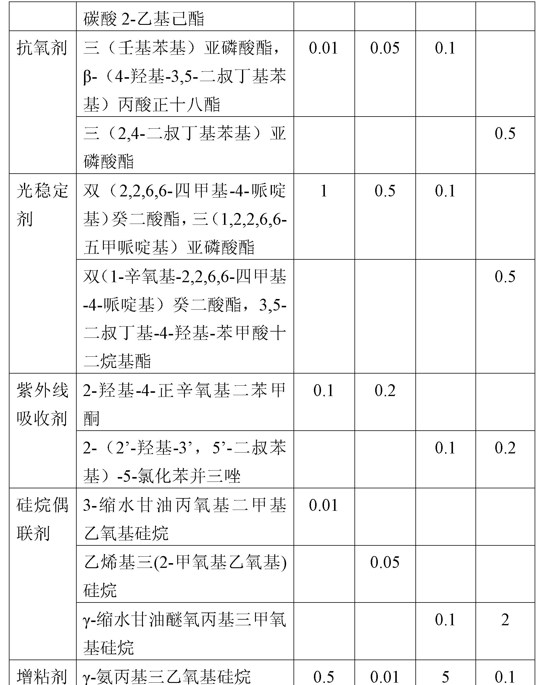 Figure CN102153958AD00111