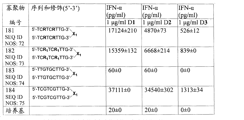 Figure CN101094594BD00522