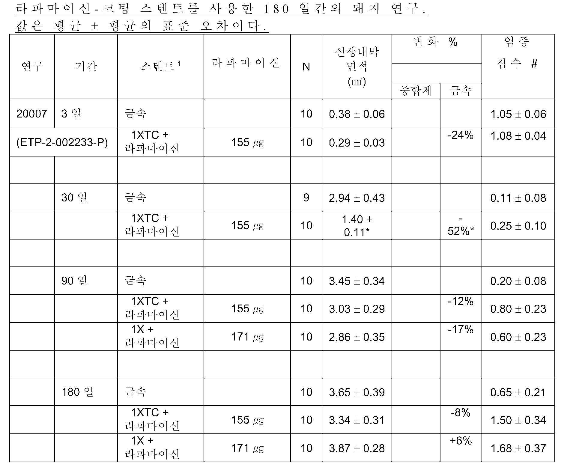 Figure 112010044365872-pat00006