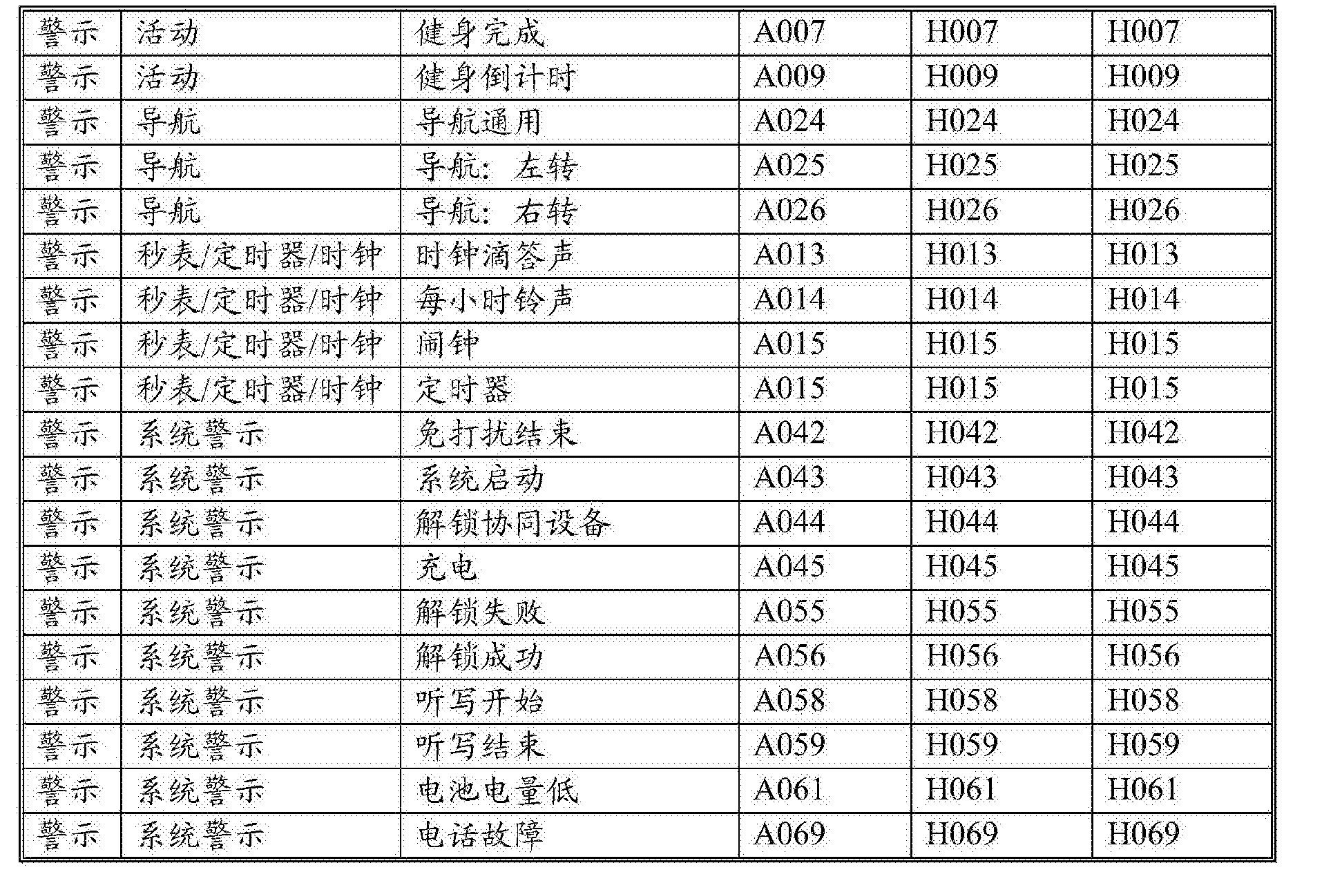 Figure CN106575230AD01061