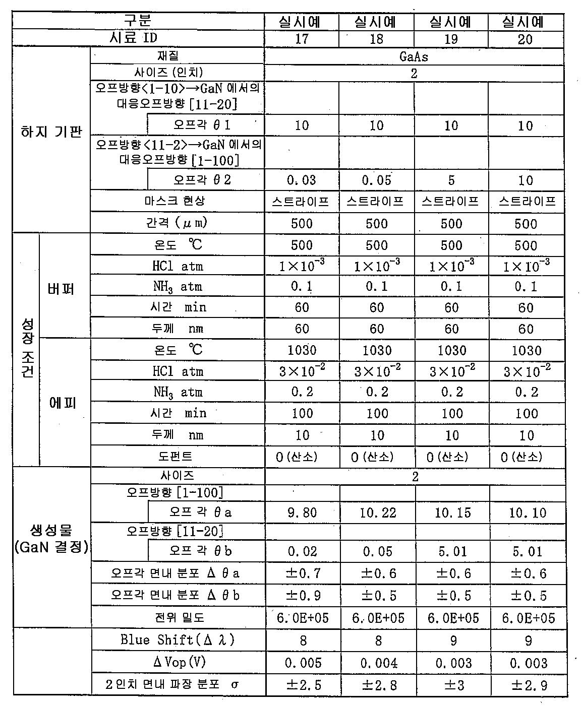 Figure 112008041673519-PAT00003