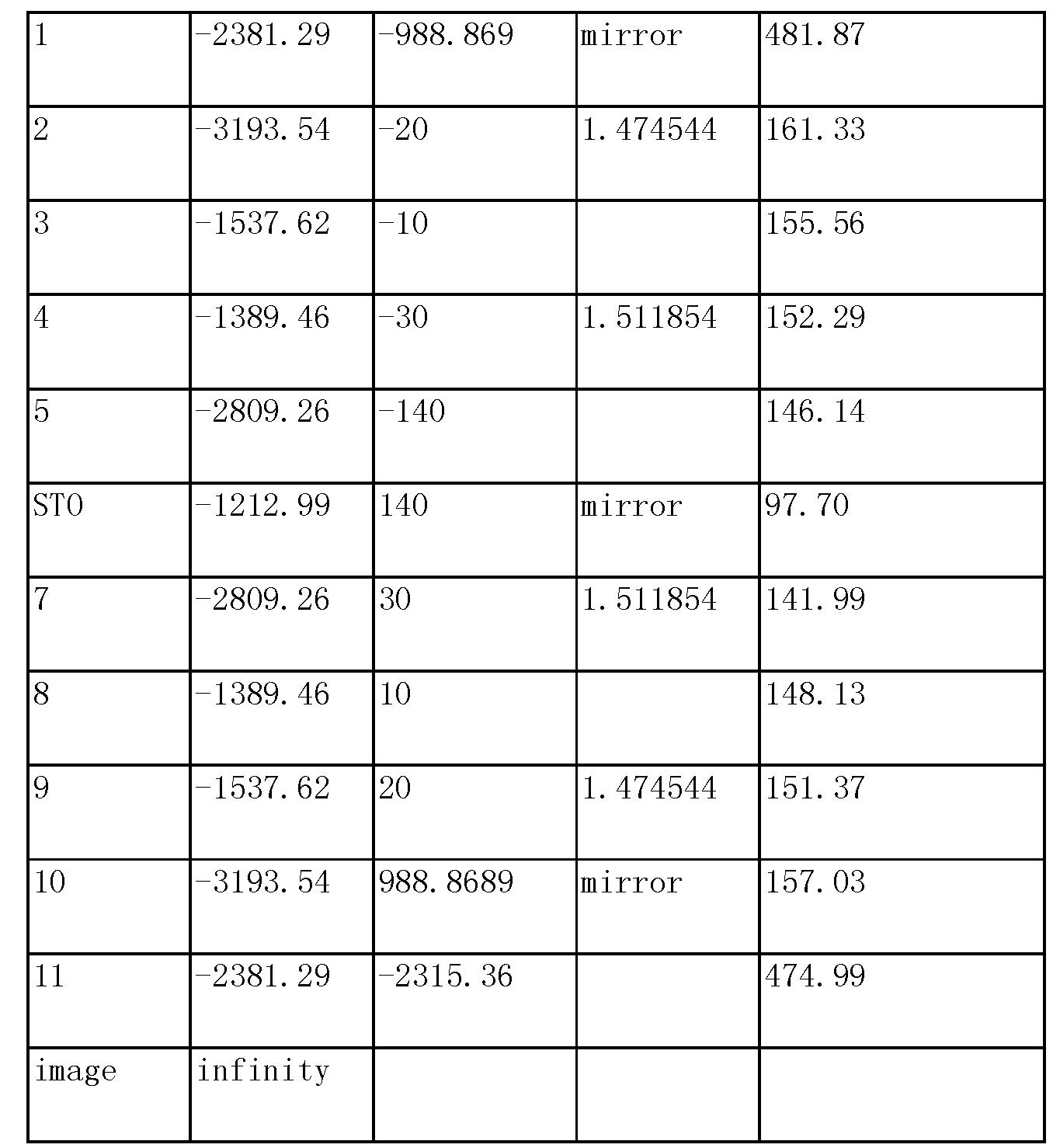Figure CN103105664BD00051