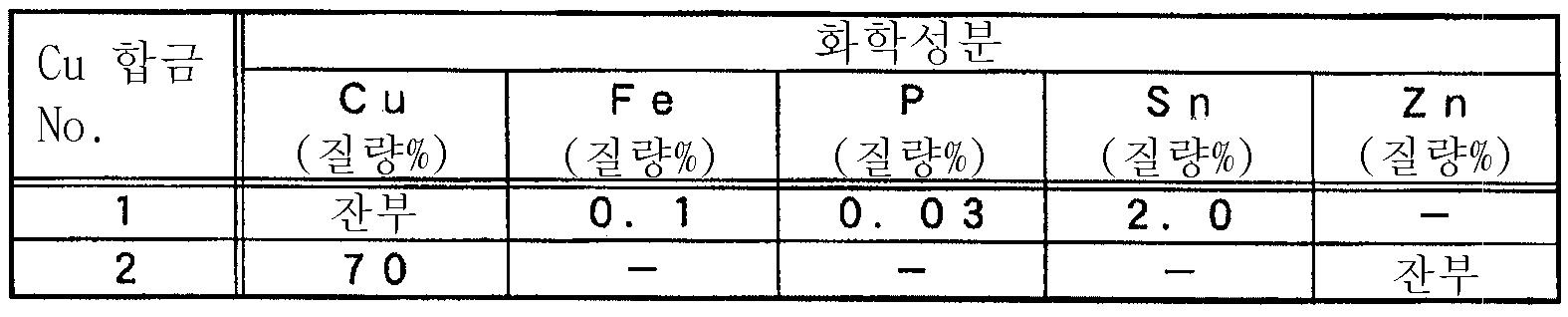 Figure 112007019148251-pct00001