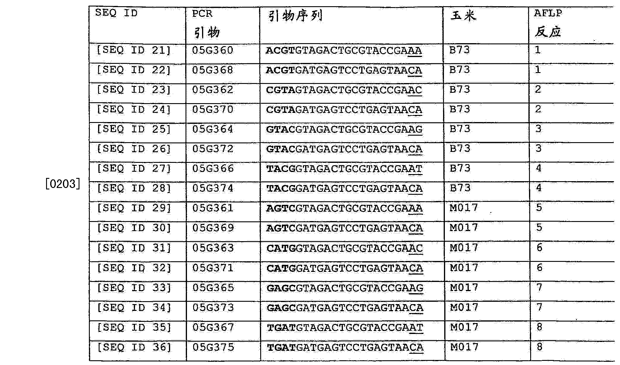 Figure CN102925561BD00191
