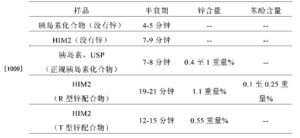 Figure CN103223160BD00891
