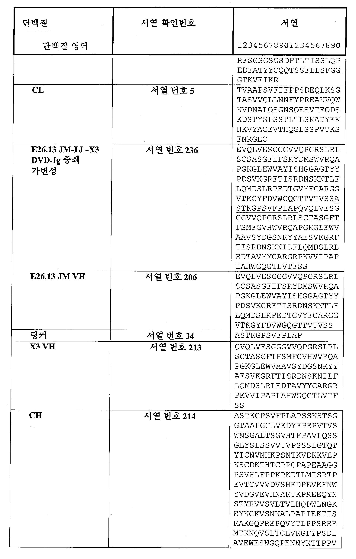 KR101539684B1 - Il-1 binding proteins - Google Patents