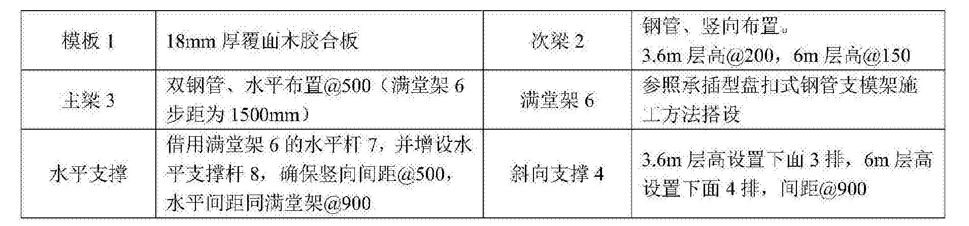 Figure CN107355077AD00071