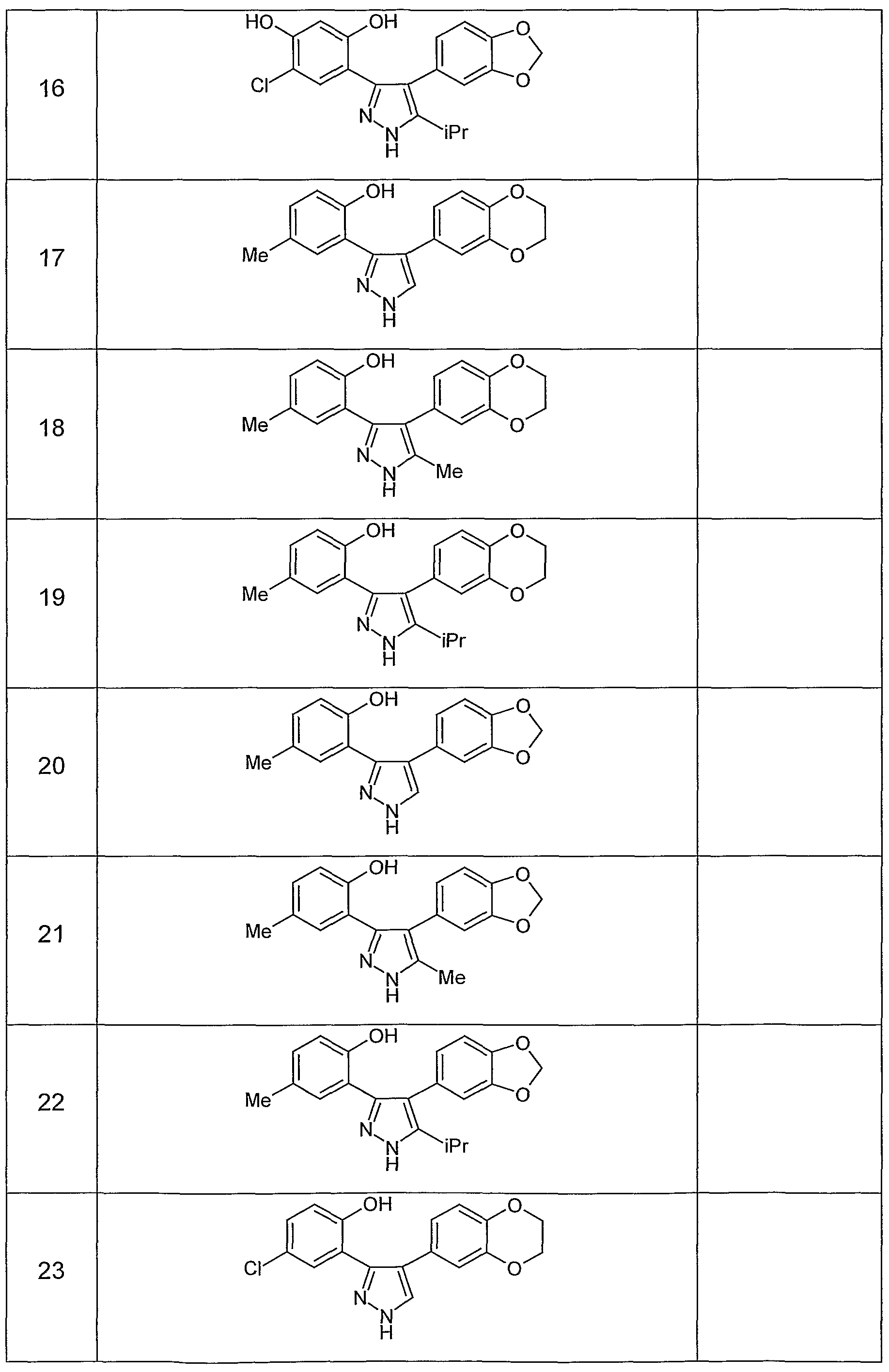 WO2003055860A1 - 3,4-diarylpyrazoles and their use in the therapy of