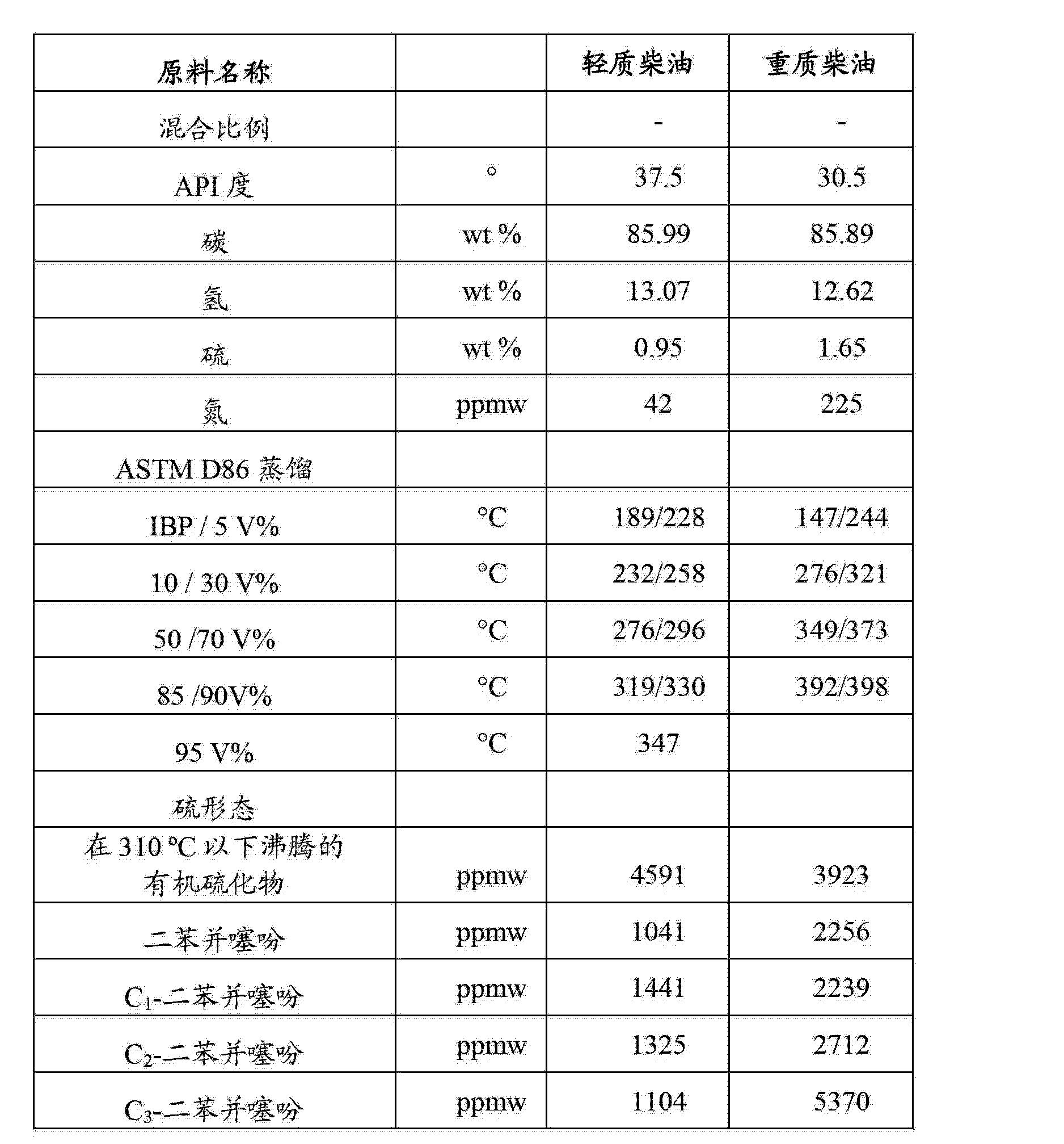 Figure CN103703107AD00051