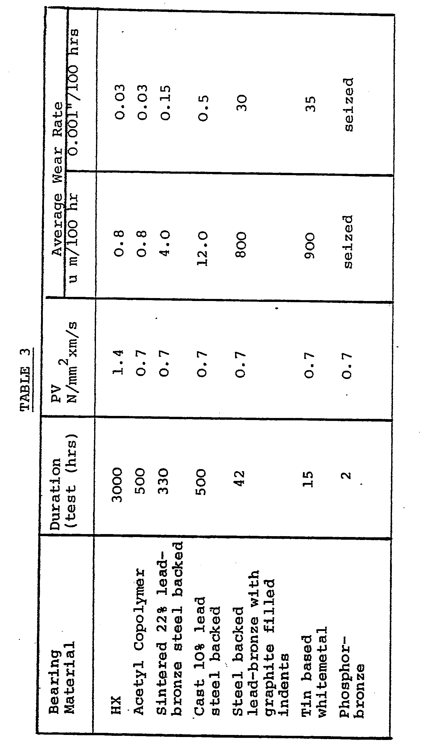 EP A2 position of matter incorporating polyether ether