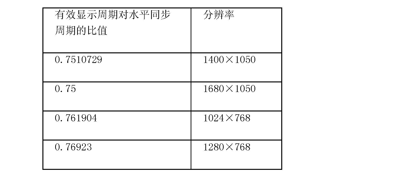 Figure CN101944351BD00082