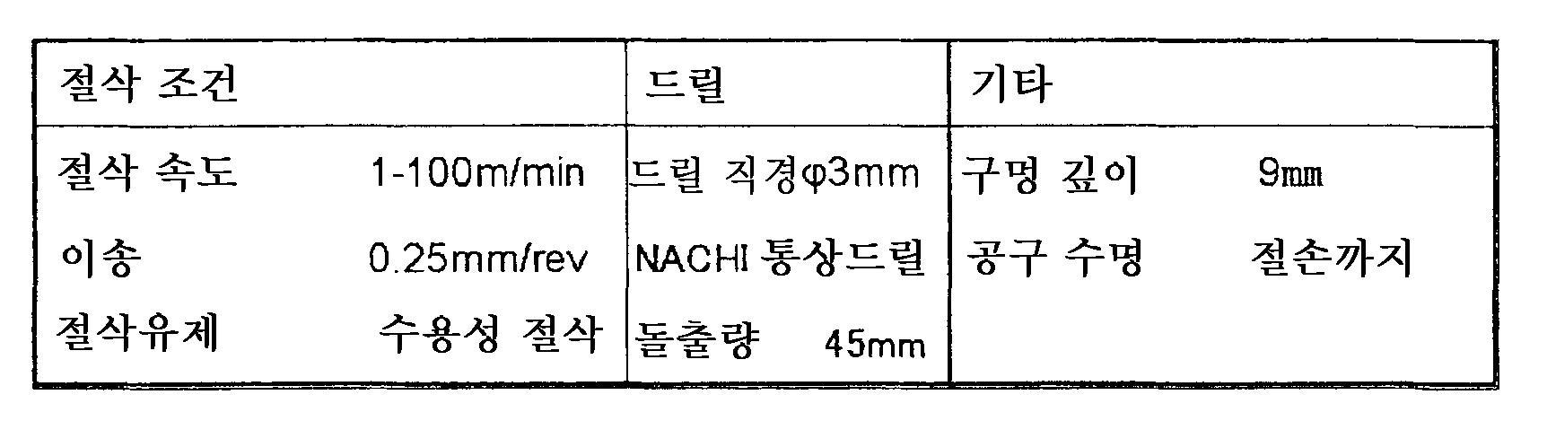 Figure 112010062638314-pct00003