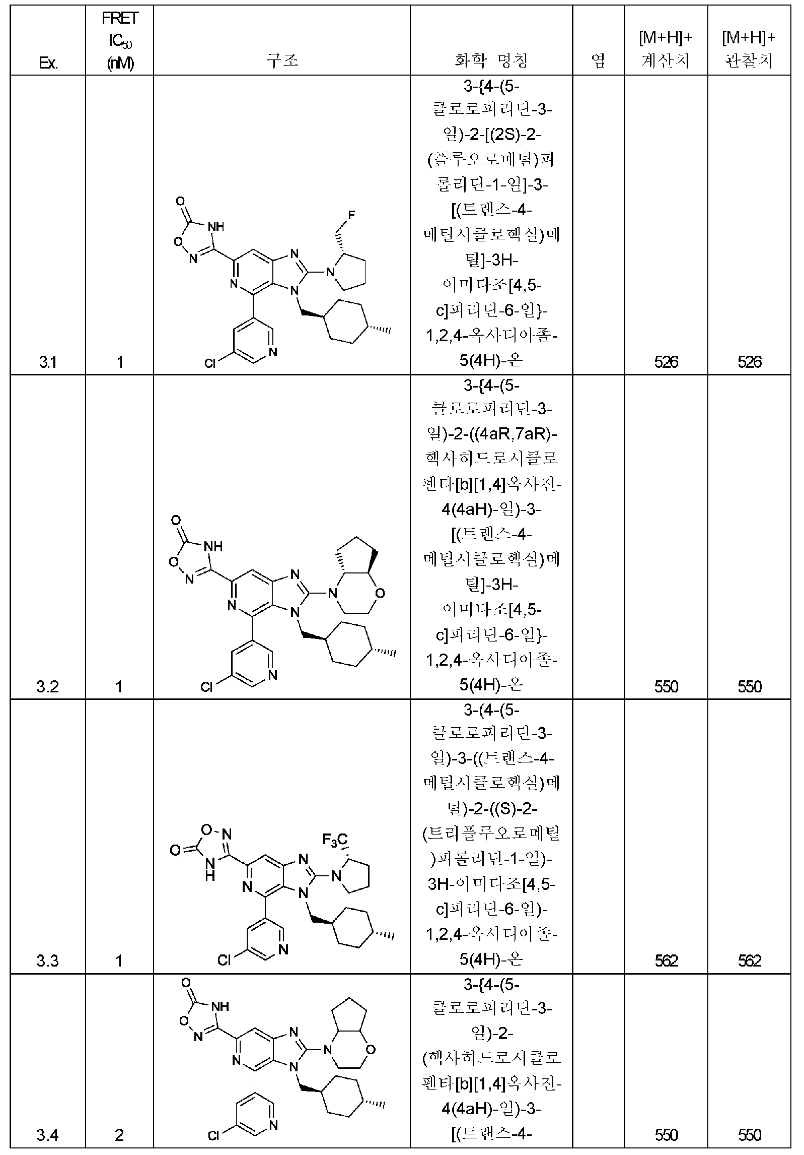 Figure pct00230