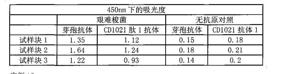 Figure CN101980723AD00381