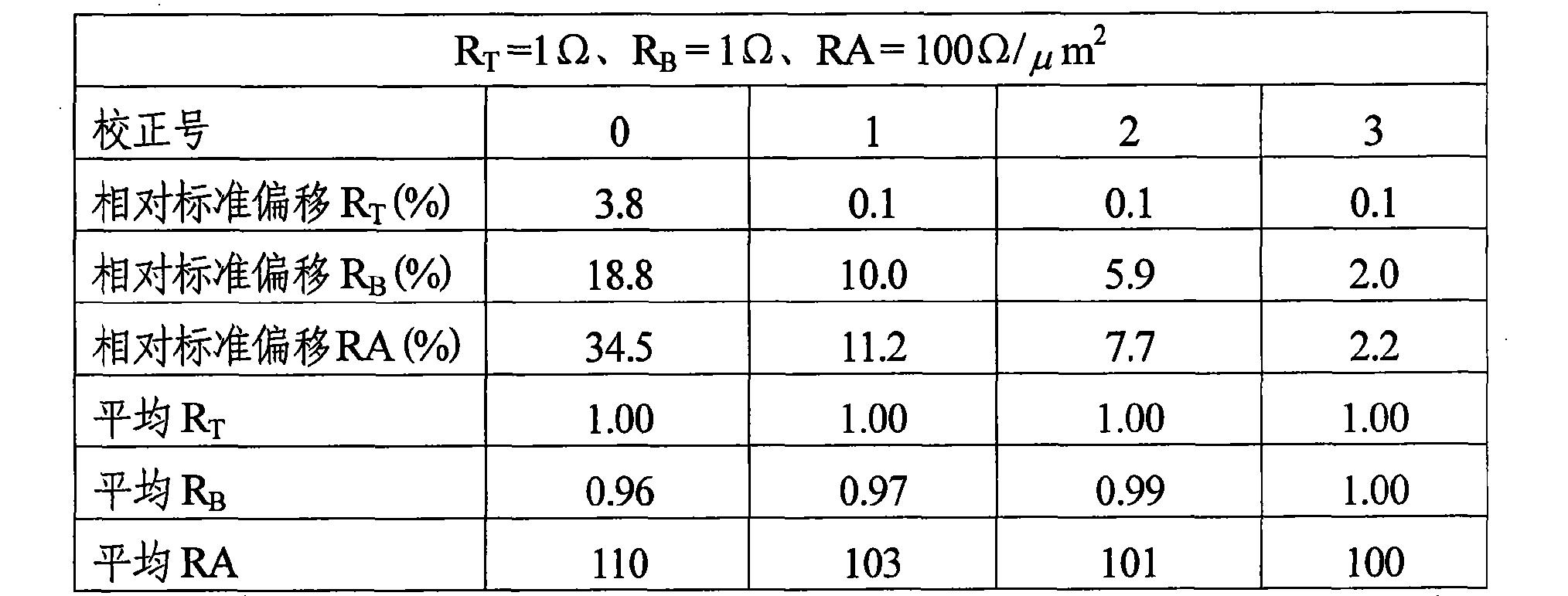 Figure CN101331403BD00171
