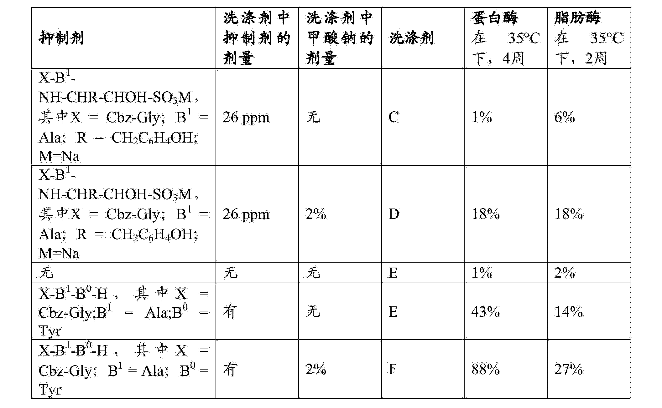 Figure CN103649289AD00161