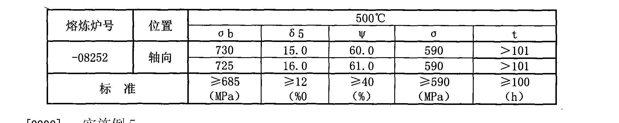 Figure CN101693279BD00082