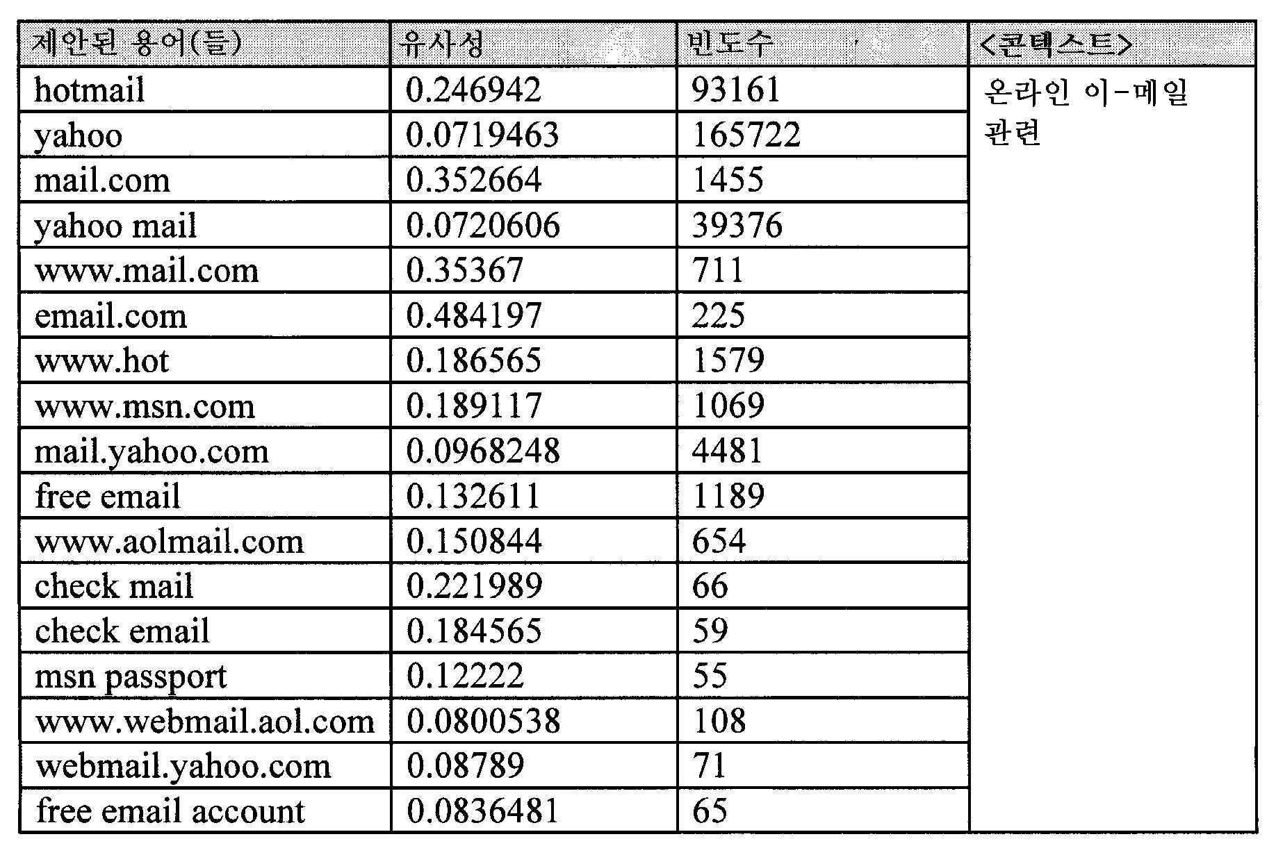 Figure 112005019816521-pat00001