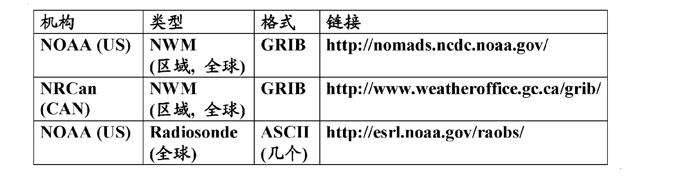 Figure CN102331583AD00162