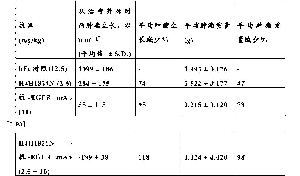 Figure CN103917562BD00362