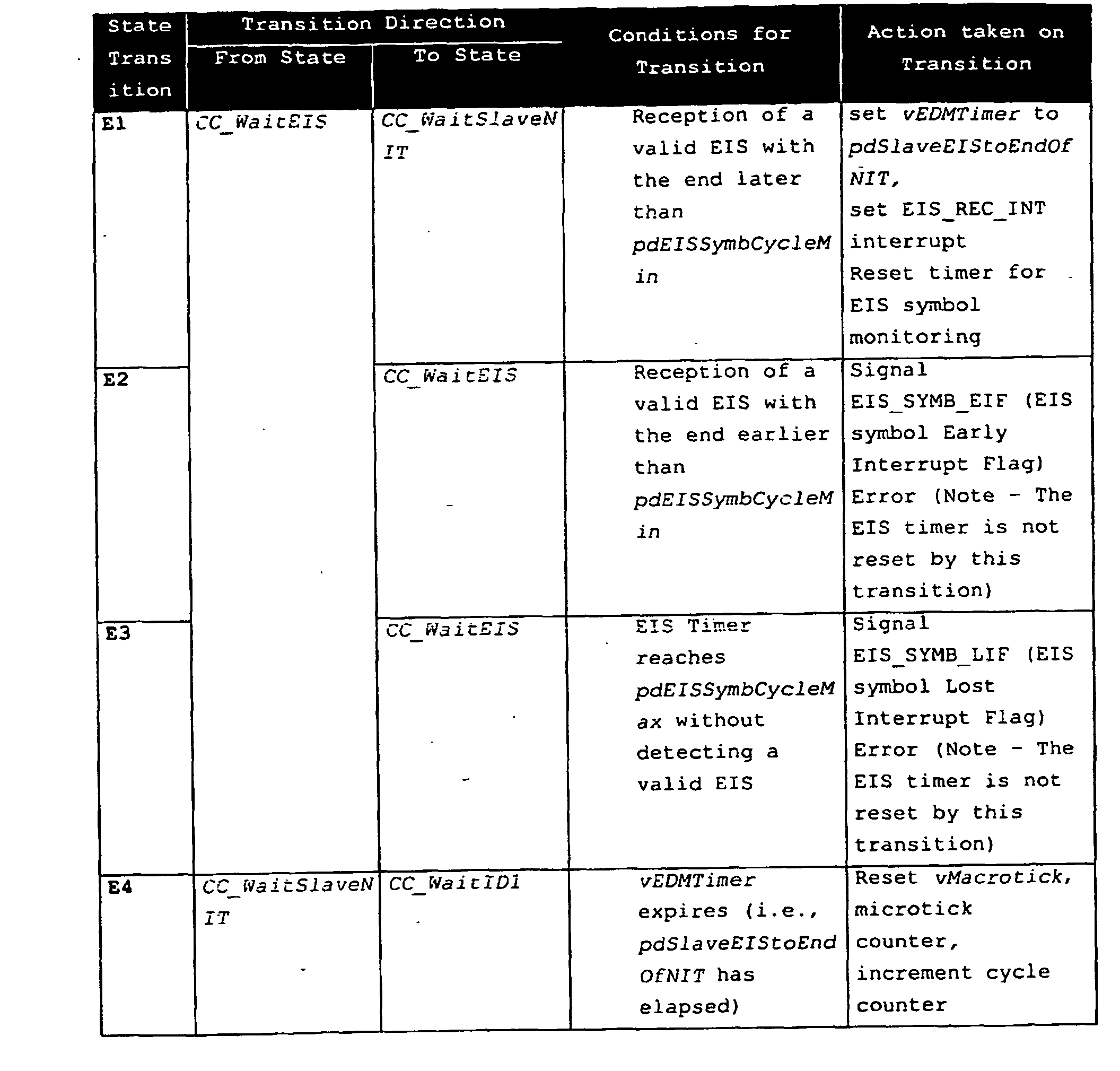 Figure 04730001