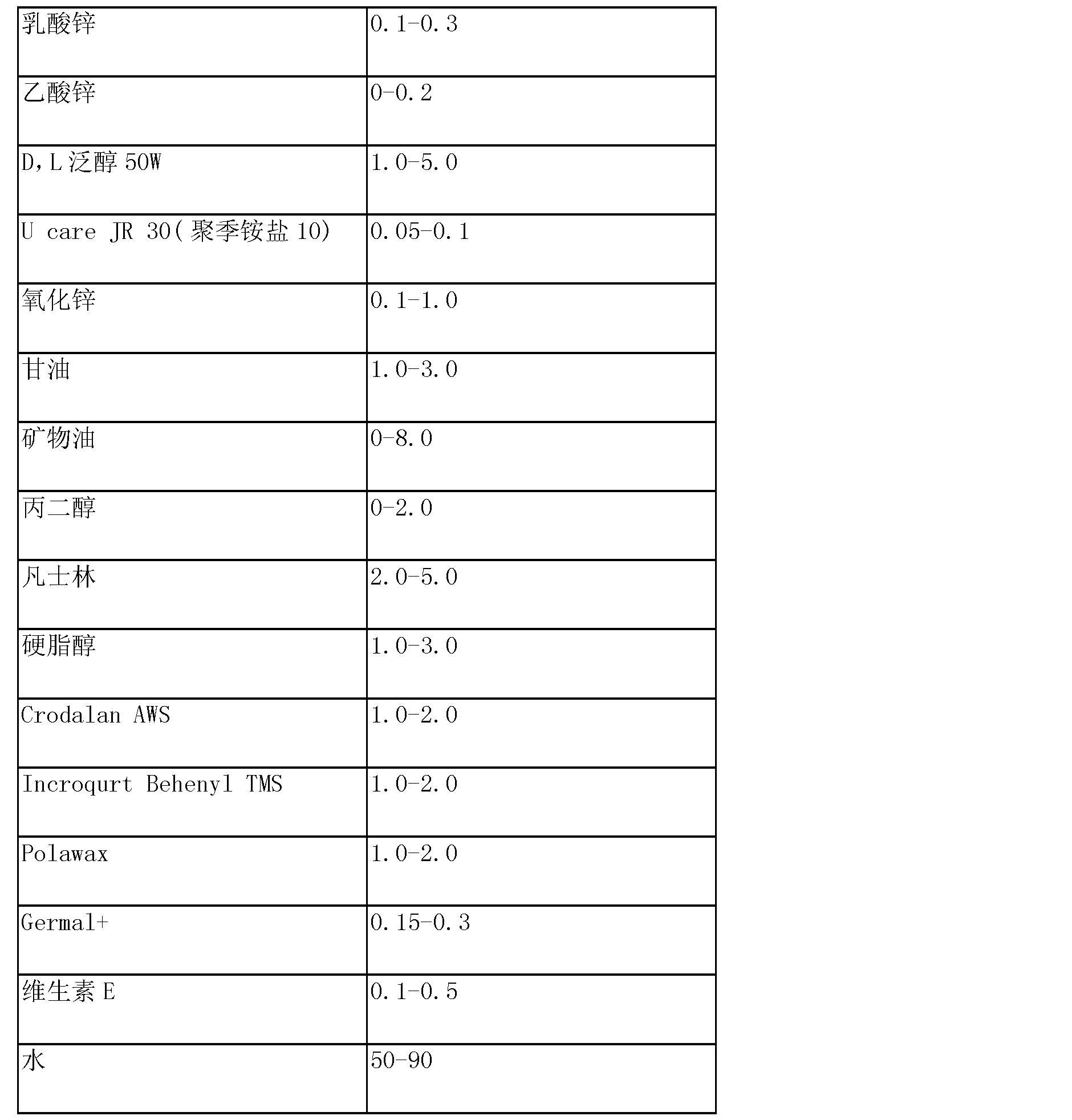 Figure CN101163455BD00821