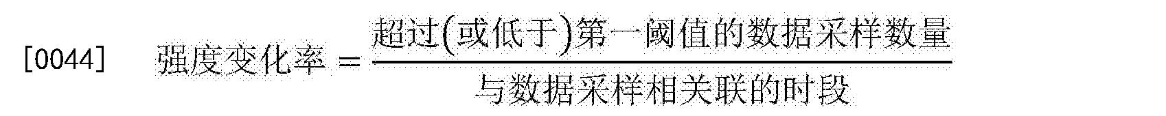 Figure CN106228718BD00101