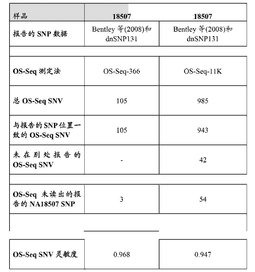 Figure CN103228798BD00281