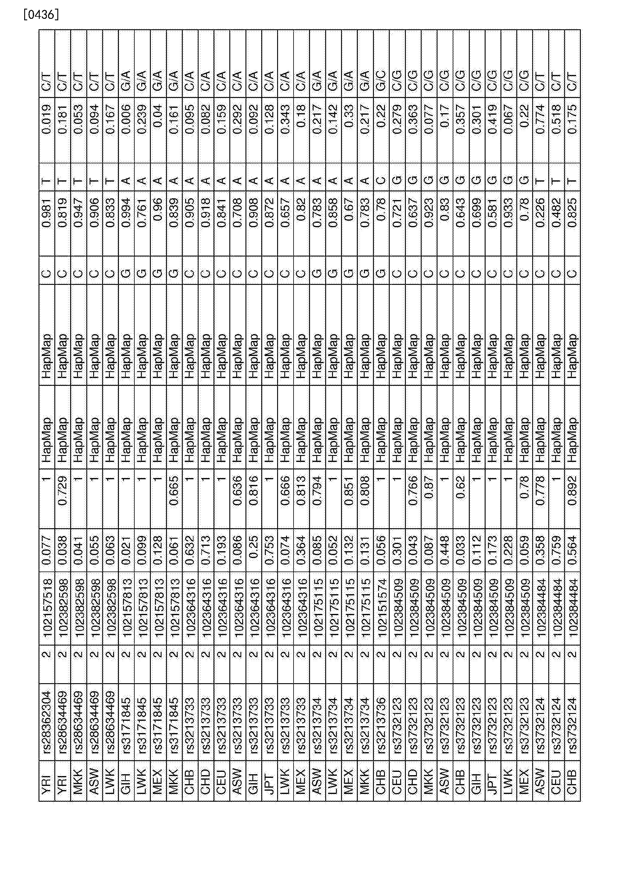 Figure CN107109494AD01071