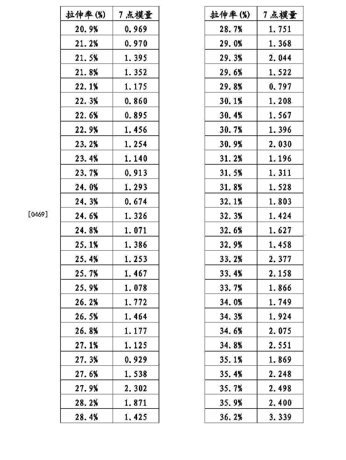 Figure CN104195865BD00561