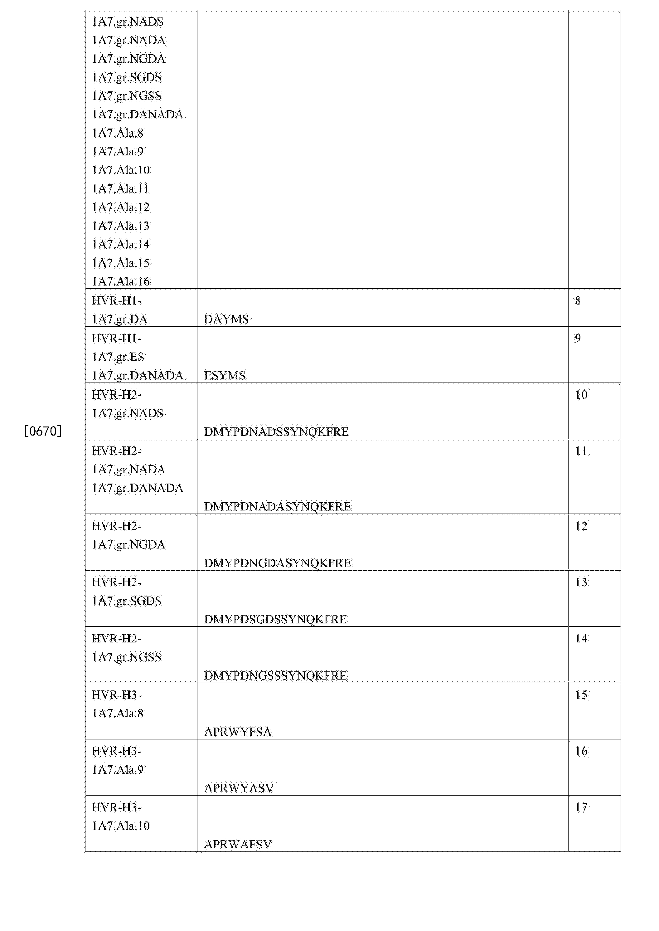 Figure CN107709364AD00841