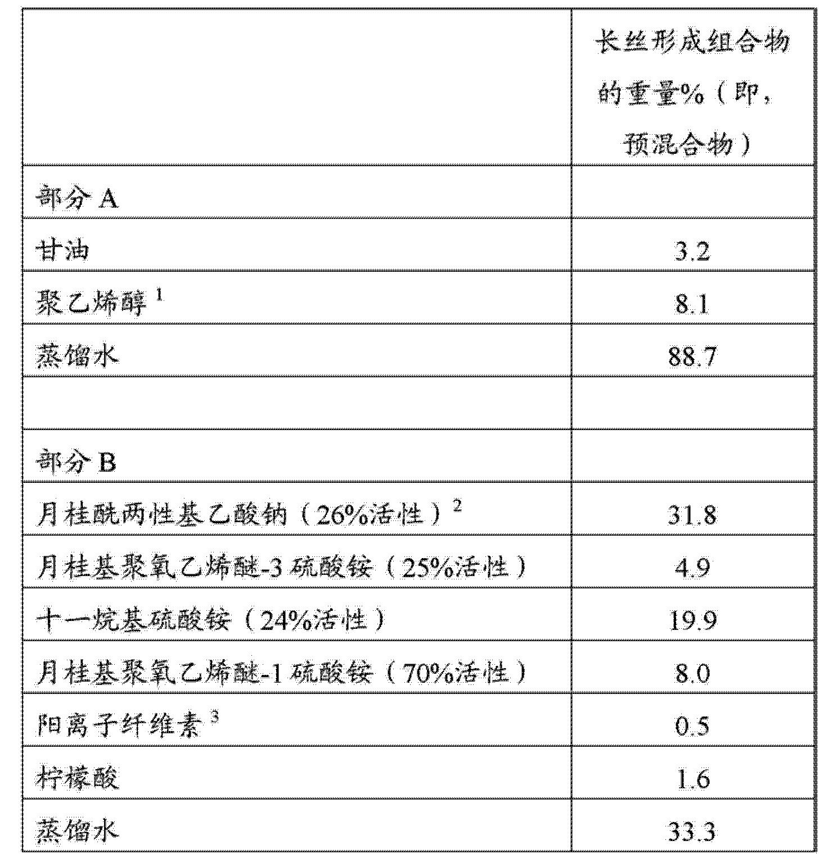 Figure CN103025930BD00601