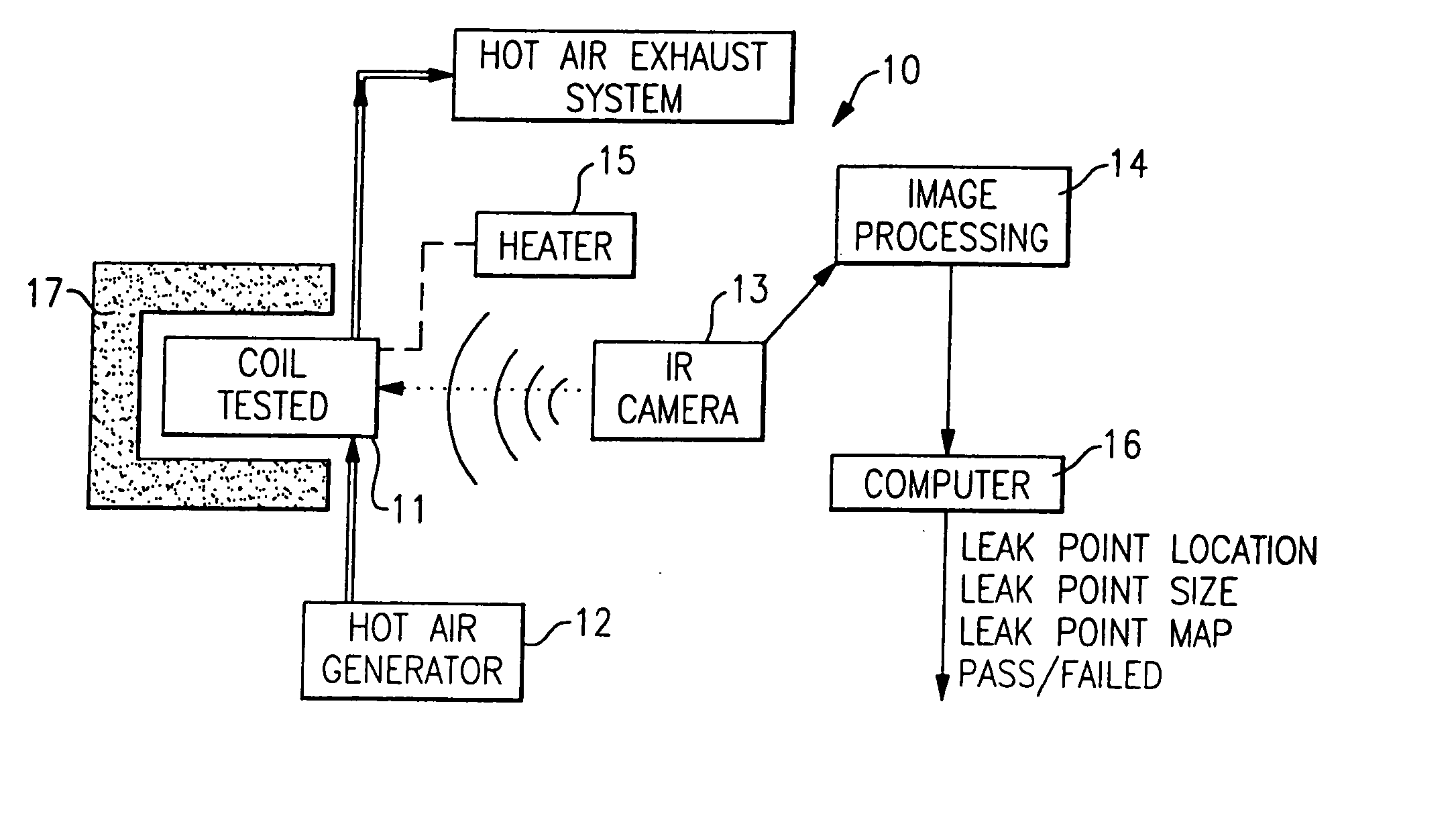 US20050126263A1 - Leak detection with thermal imaging