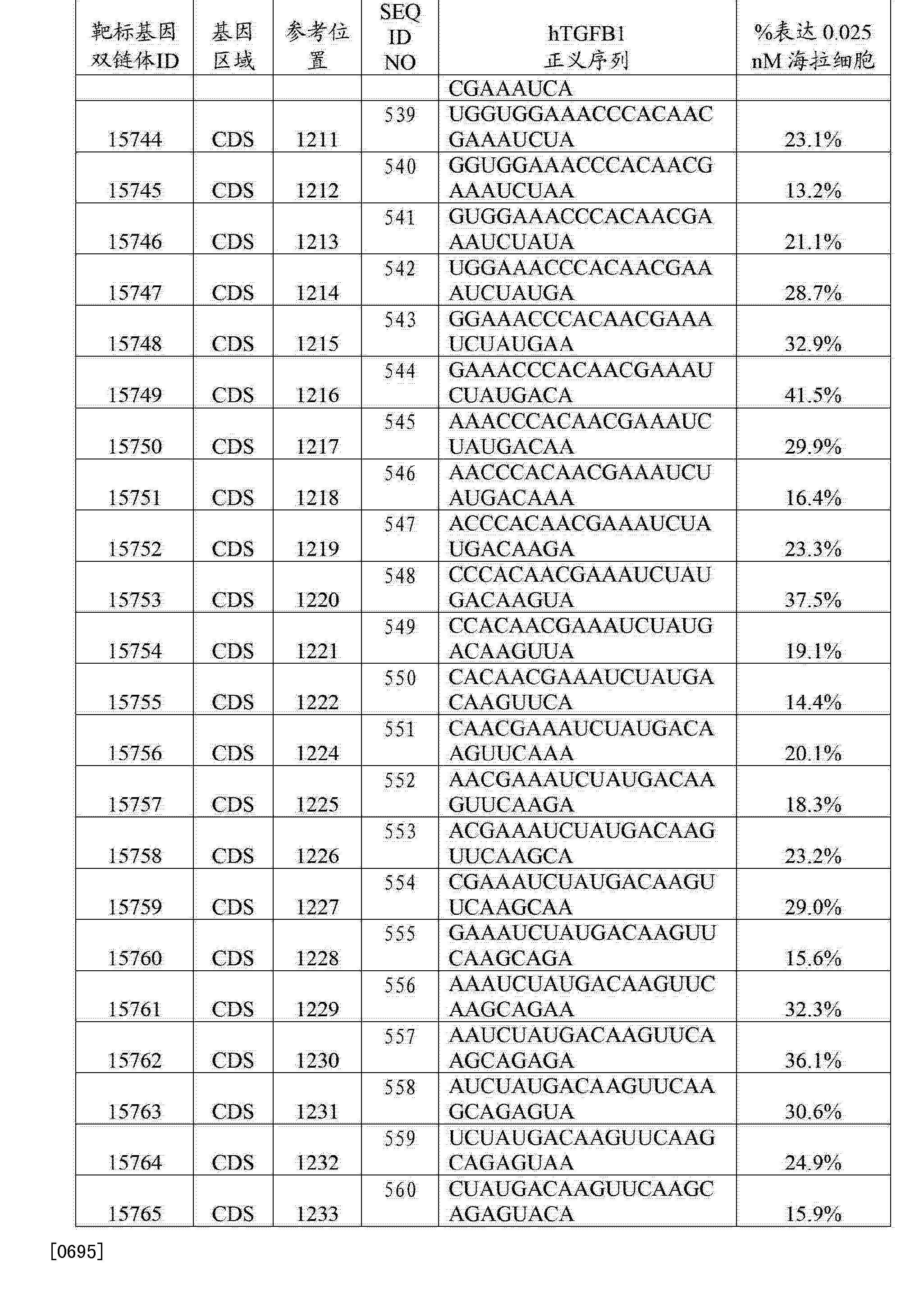 Figure CN103108642BD01081