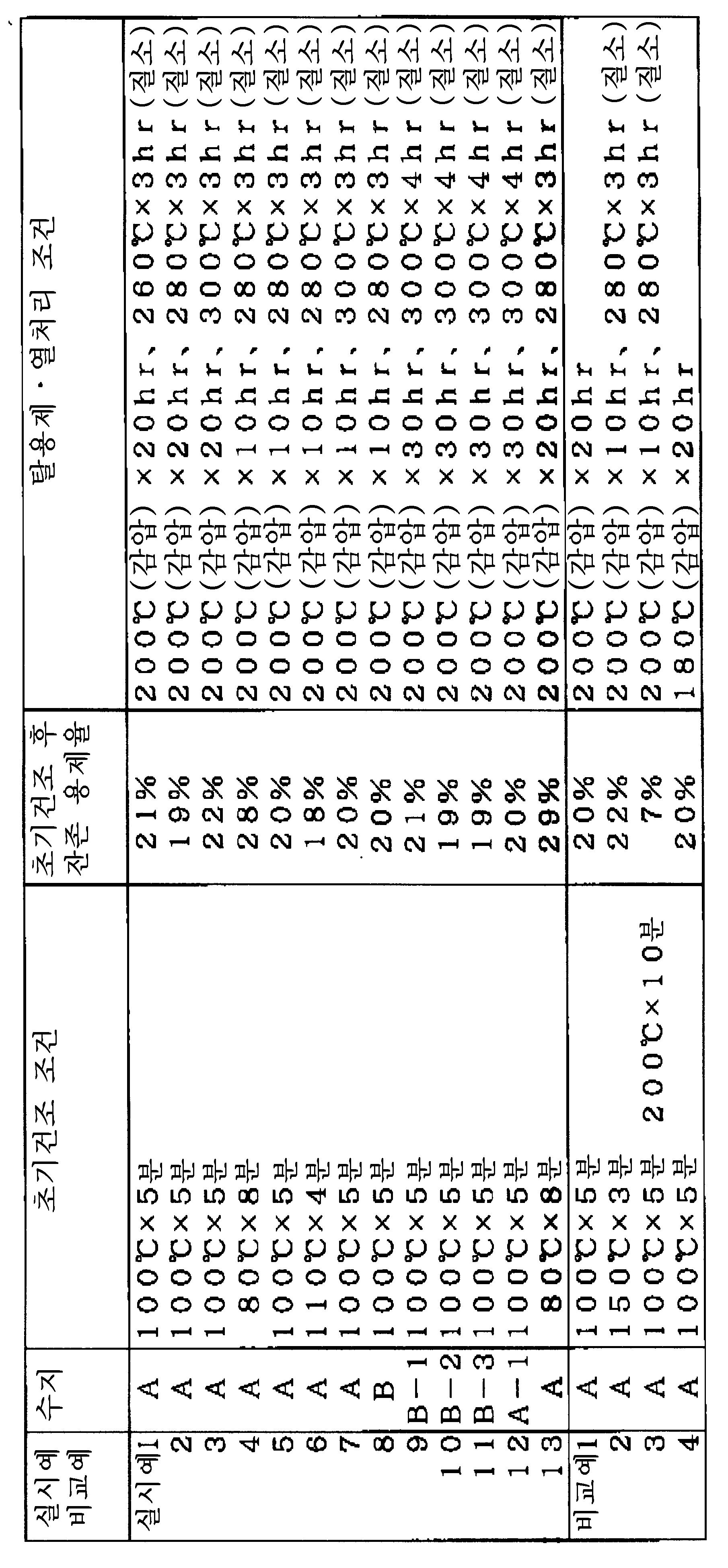 Figure 112001018942212-pat00021