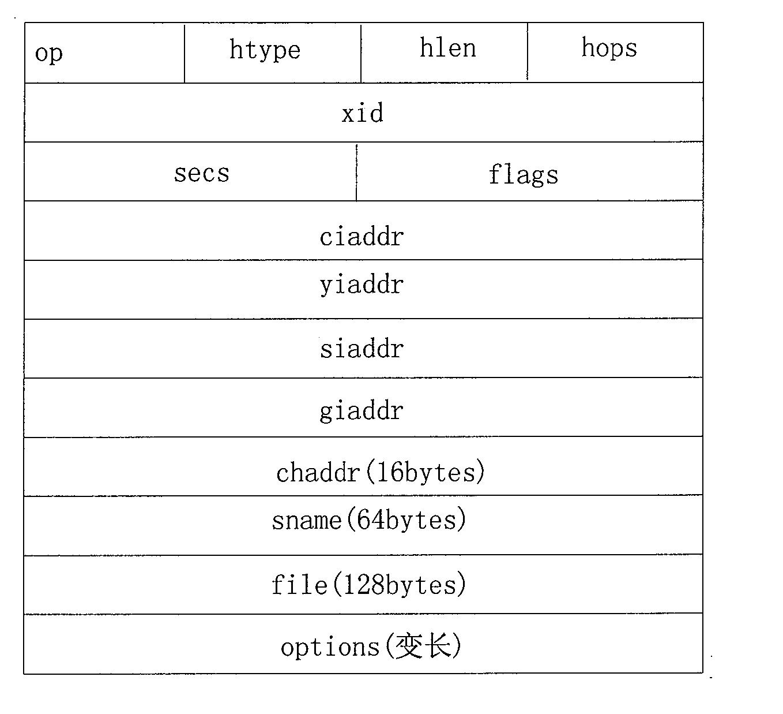 Figure CN101471966BD00041