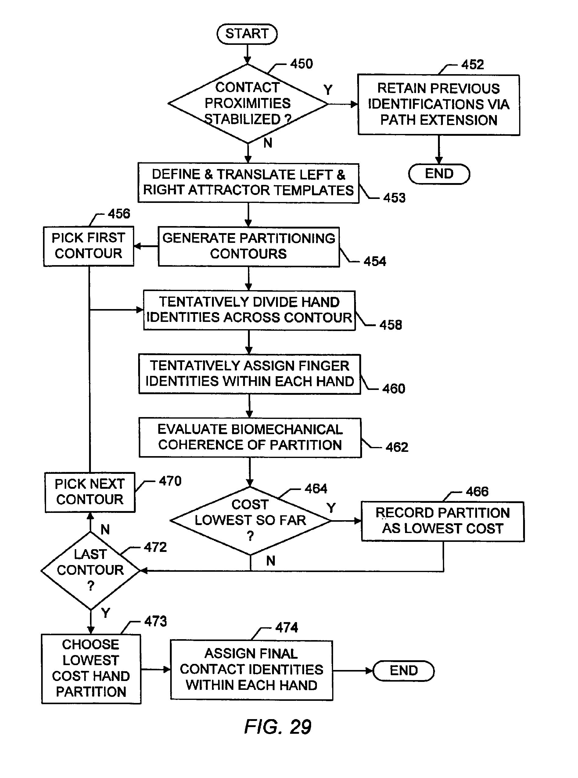 US8629840B2 - Touch sensing architecture - Google Patents
