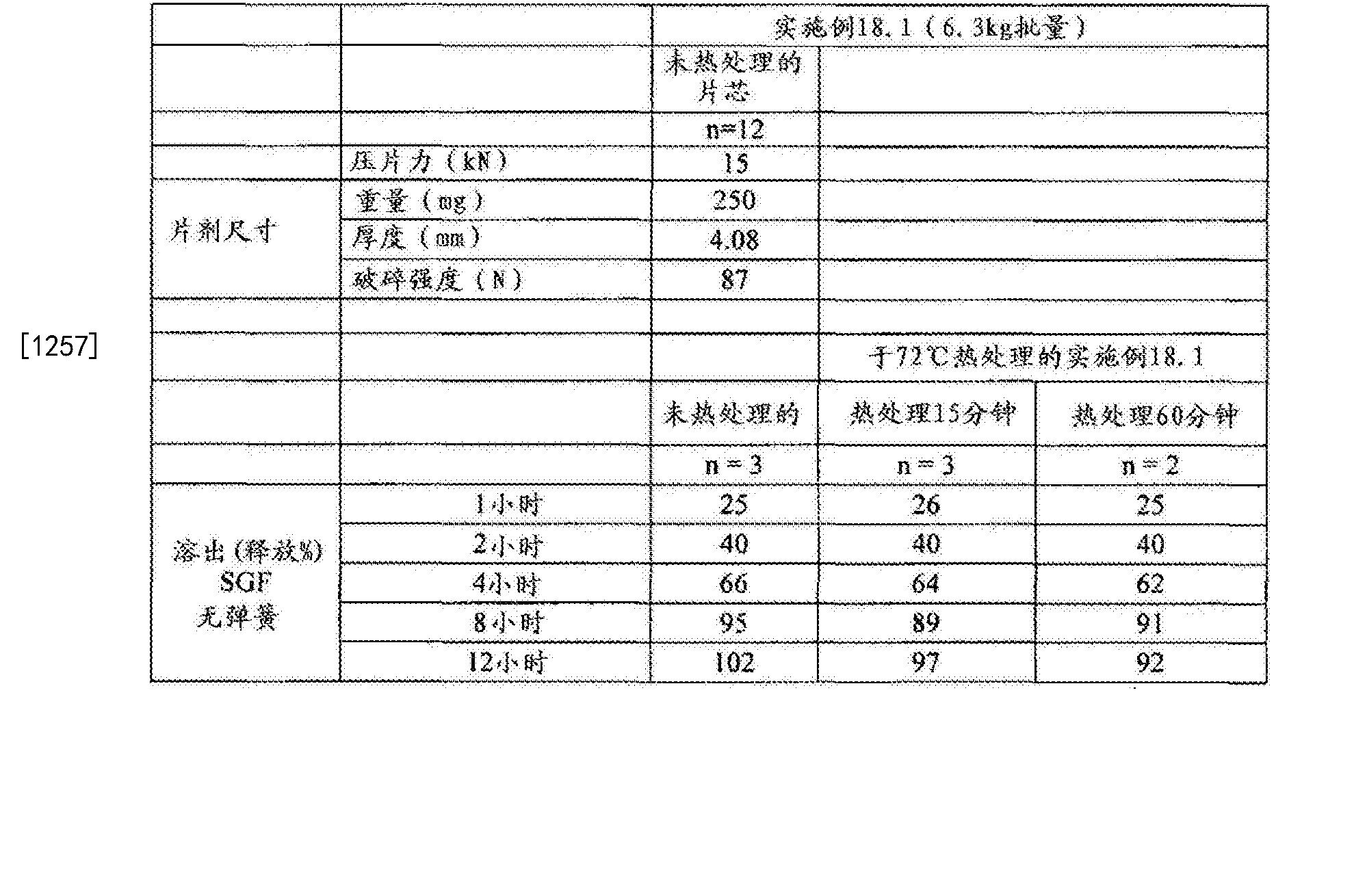 Figure CN102688241BD01202