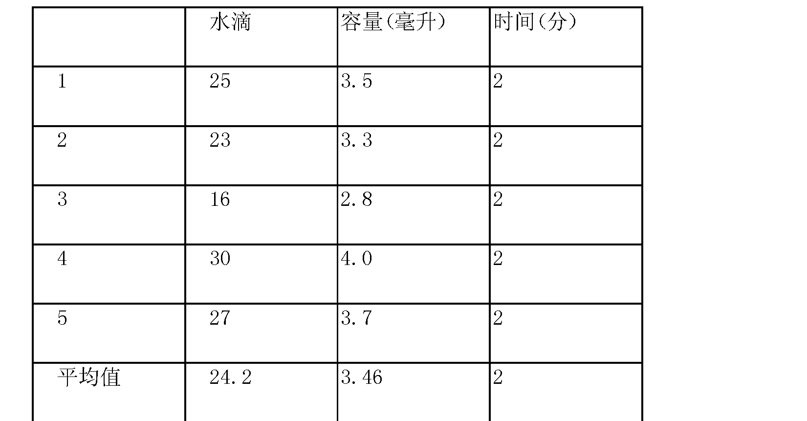 Figure CN202936850UD00051