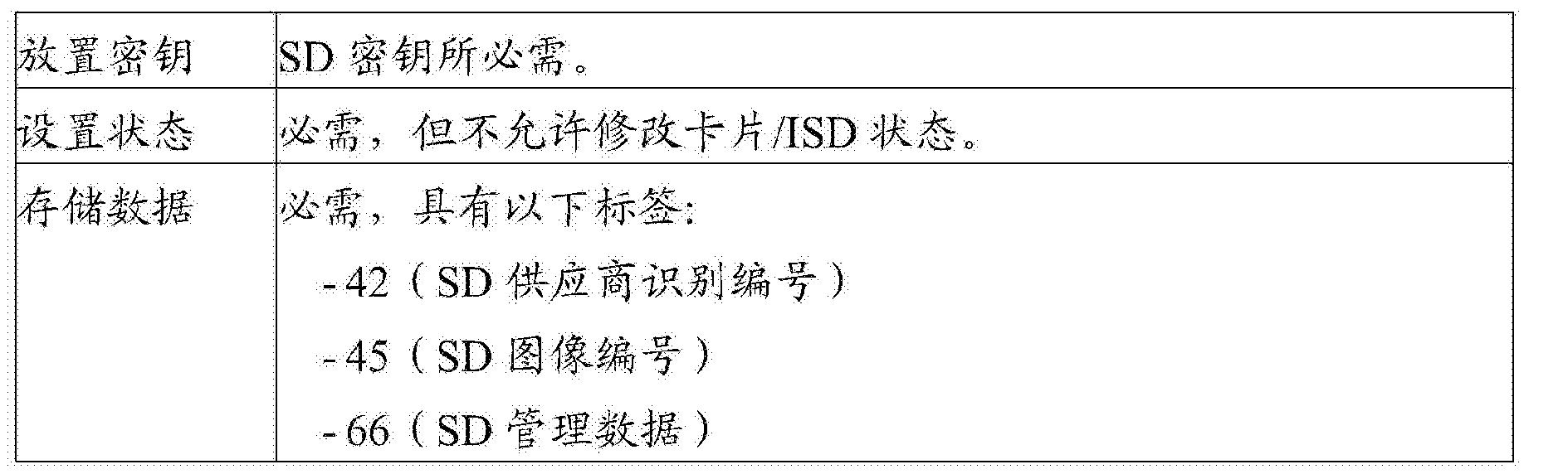 Figure CN104395909BD00231