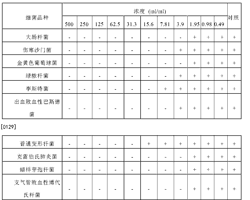 Figure CN102421891BD00201