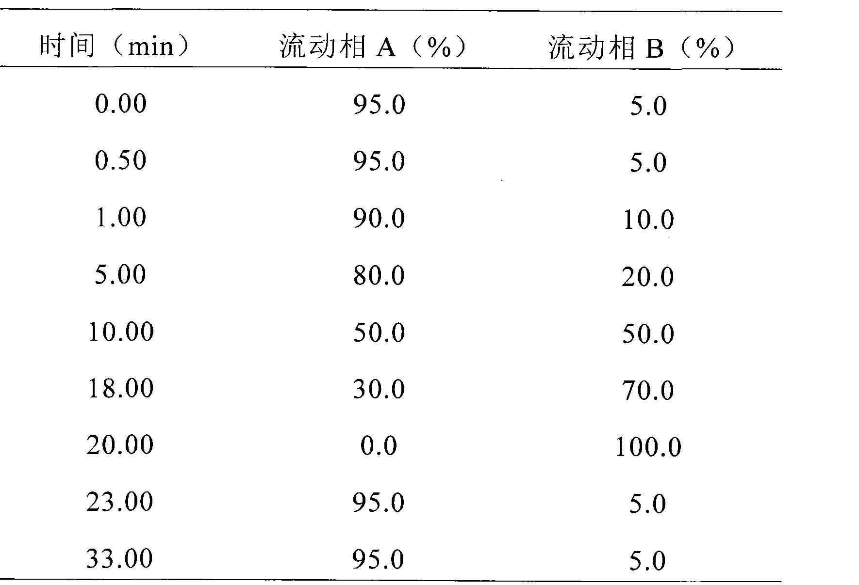 Figure CN101398414BD00051