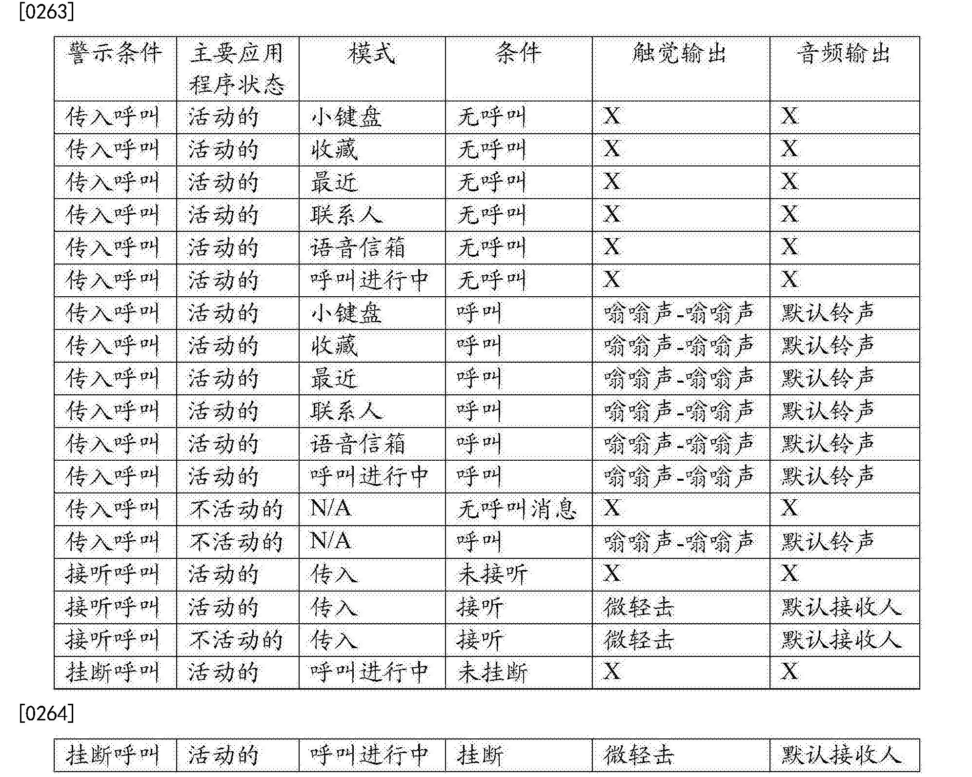 Figure CN106575230AD00581