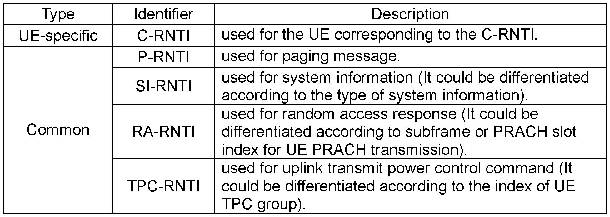 Figure PCTKR2009004282-appb-T000003