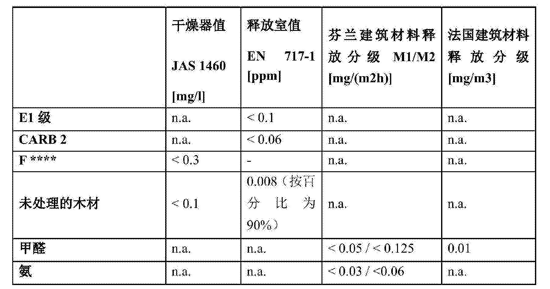 Figure CN104053691BD00131