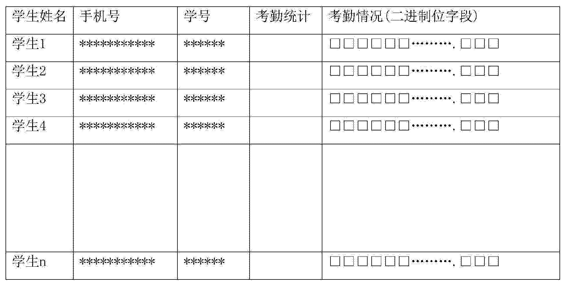 Figure CN104732604AD00061