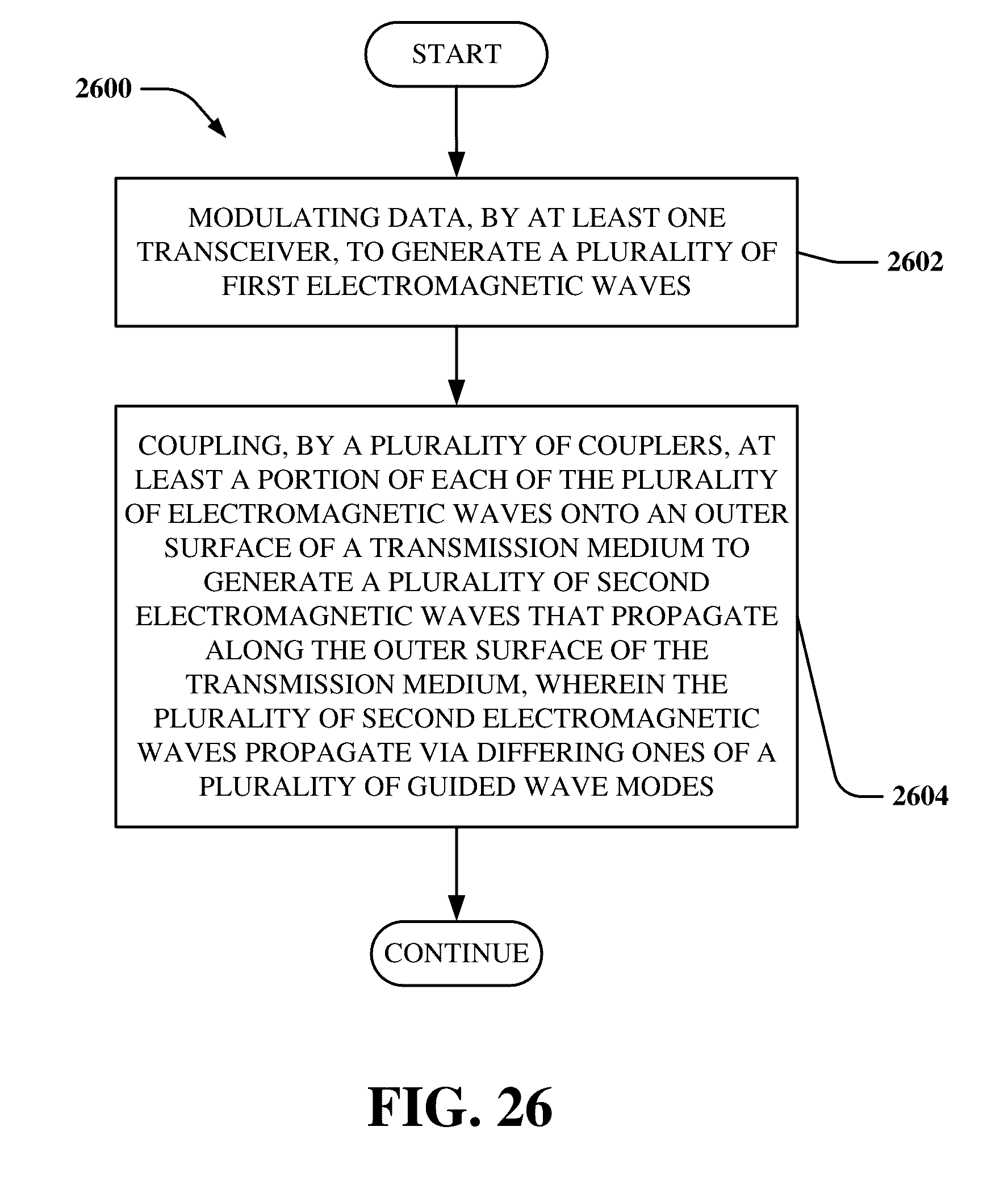 Us9531427b2 Transmission Device With Mode Division Multiplexing Meters Scanners Circuit Breaker Finders Sperry Finder And Methods For Use Therewith Google Patents